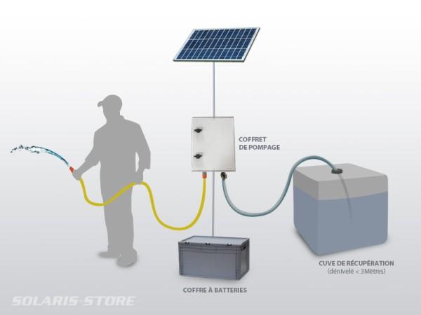 Kit d'arrosage solaire, matériel professionnel. pompage dans une cuve de récupération d'eau de pluie, puit ou rivière.