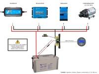 Schéma de câblage BMV-702