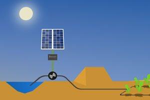 principe de fonctionnement de l'énergie solaire autonome
