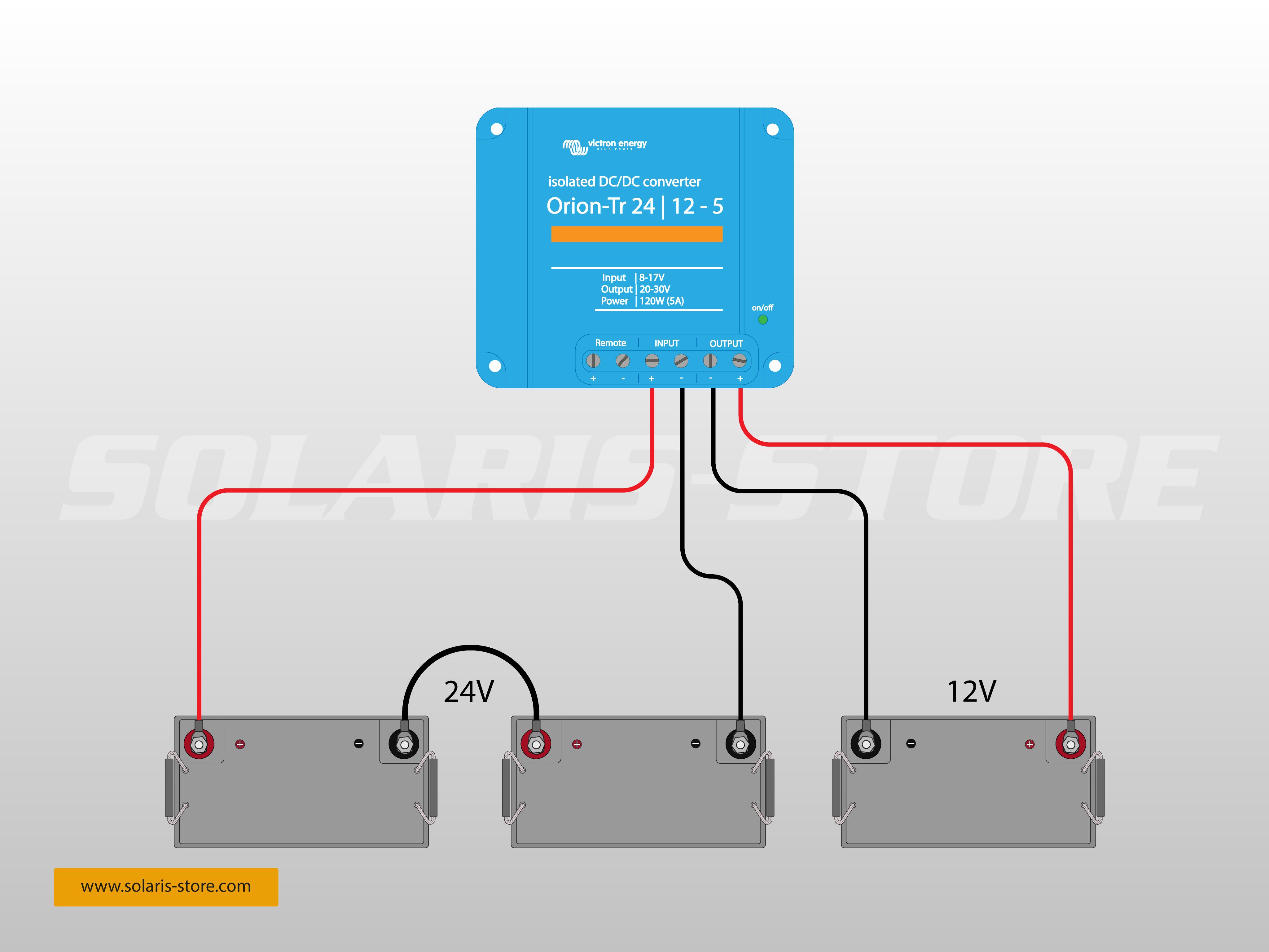 Schéma de principe d'un convertisseur DC  DC