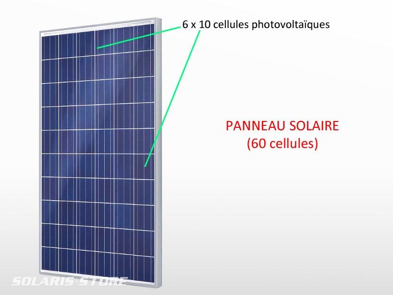bien aim fonctionnement panneau solaire photovoltaique eh13 montrealeast. Black Bedroom Furniture Sets. Home Design Ideas