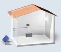 simulateur solaris dimensionnement solaire pour site isol solaris store. Black Bedroom Furniture Sets. Home Design Ideas