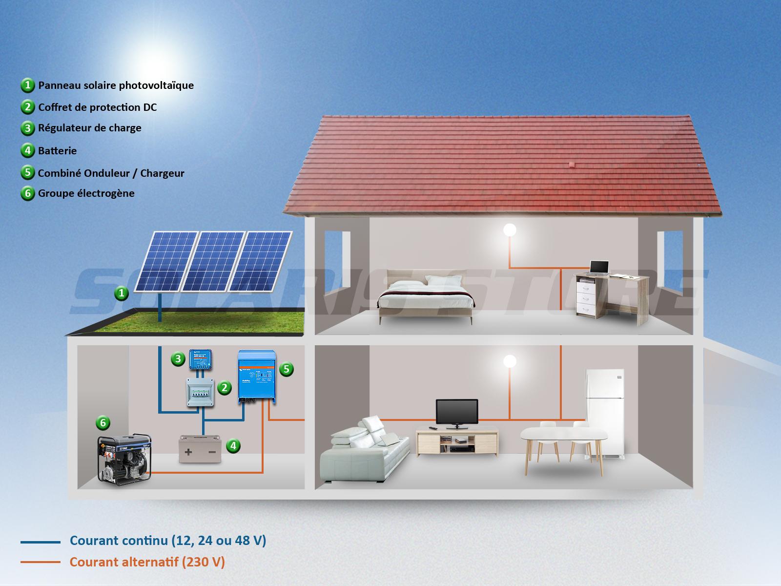 Schéma de principe d'un kit solaire hybrid (solaire + groupe électrogène)