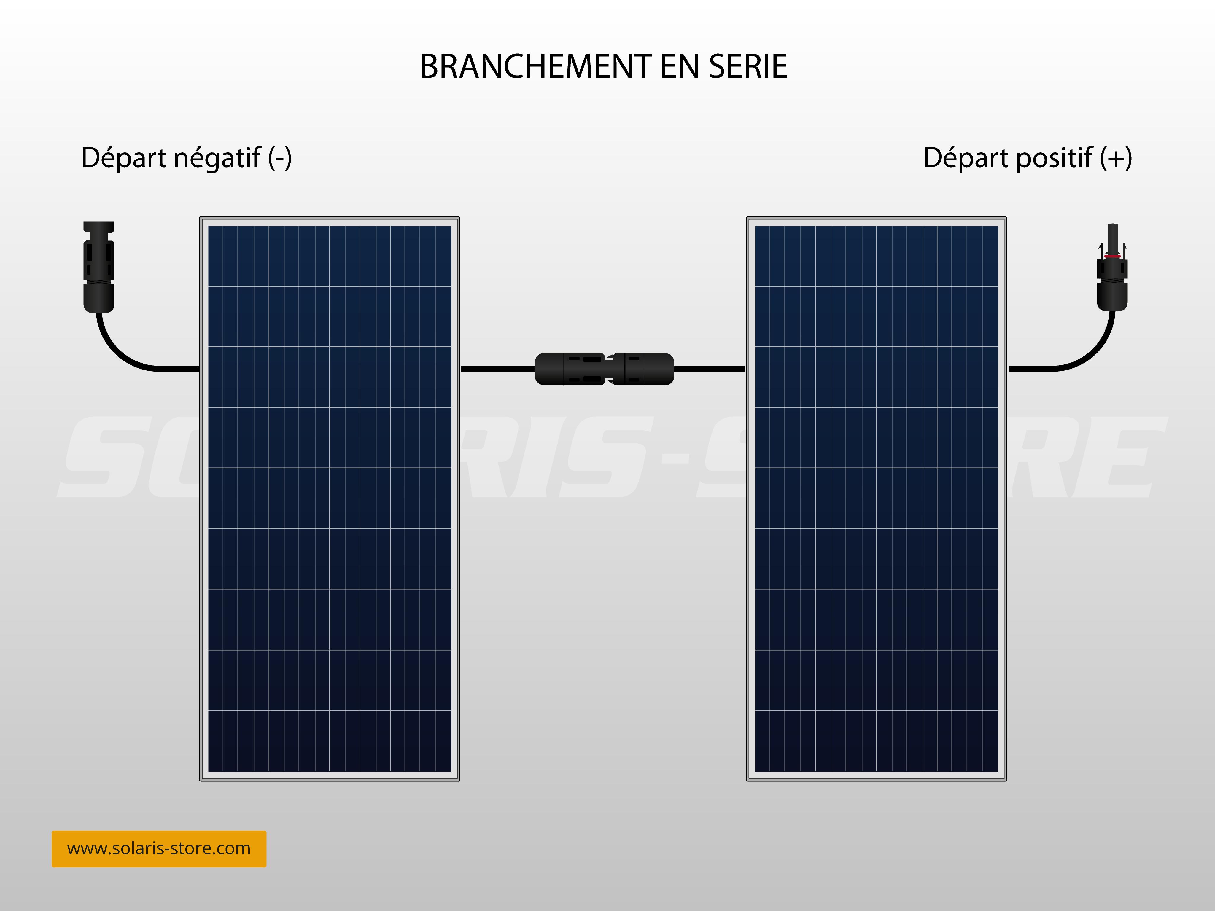 Branchement de panneaux solaires en série