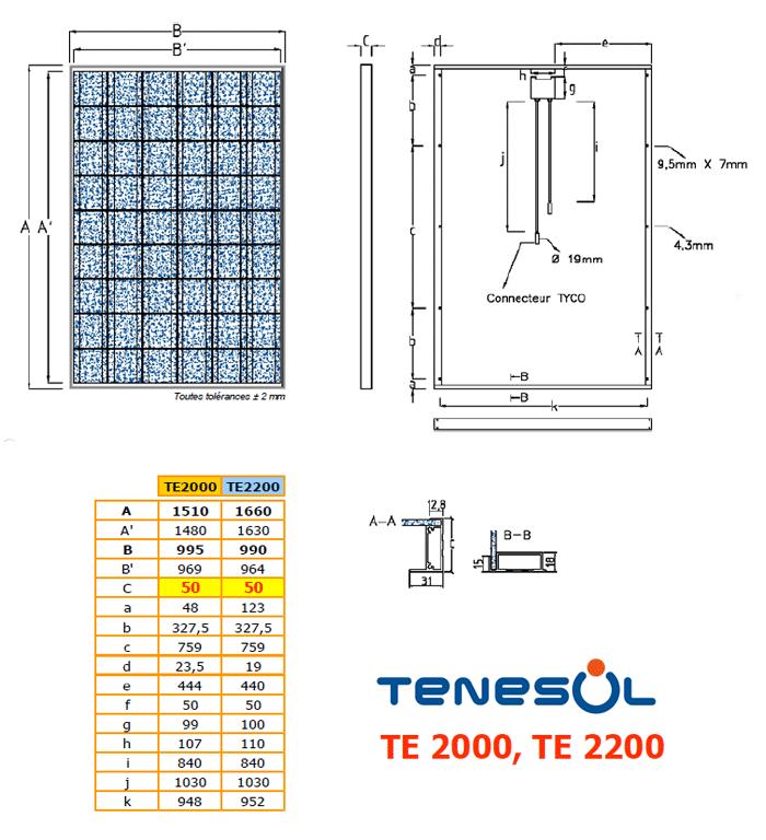 Plan TENESOL. dimmensions et branchement panneau TE 2000 et TE 2200