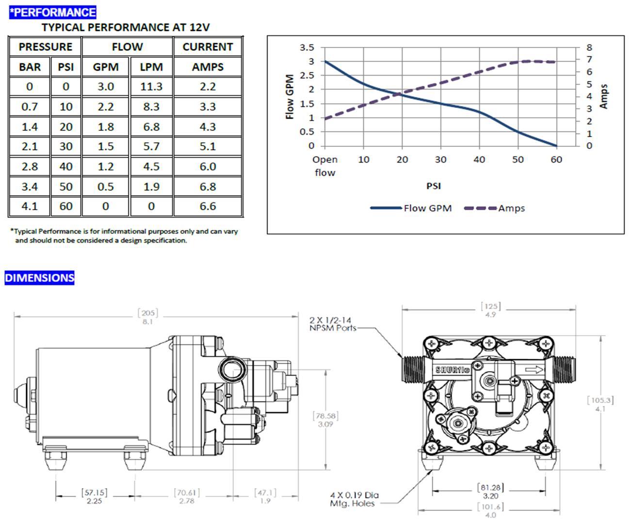 Pompe de surface Premium étanche SHURFLO 5030-2201-A010