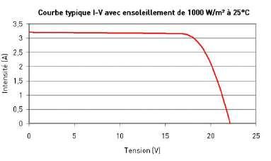 tenesol60.jpg